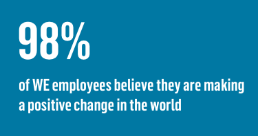 98% of WE employees believe they are making a positive change in the world