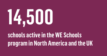 14,500 schools active in the WE Schools program in North America and the UK