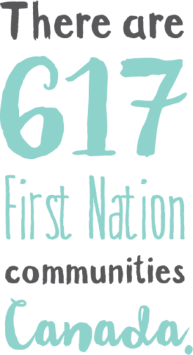 There are 617 First Nation communities in Canada.