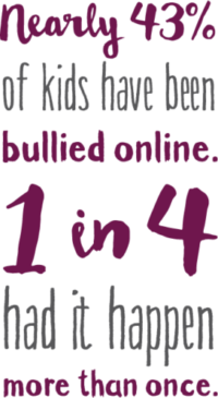Nearly 43% of kids have been bullied online. 1 in 4 had it happen more than once.