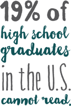 19% of high school graduates in the U.S. cannot read.