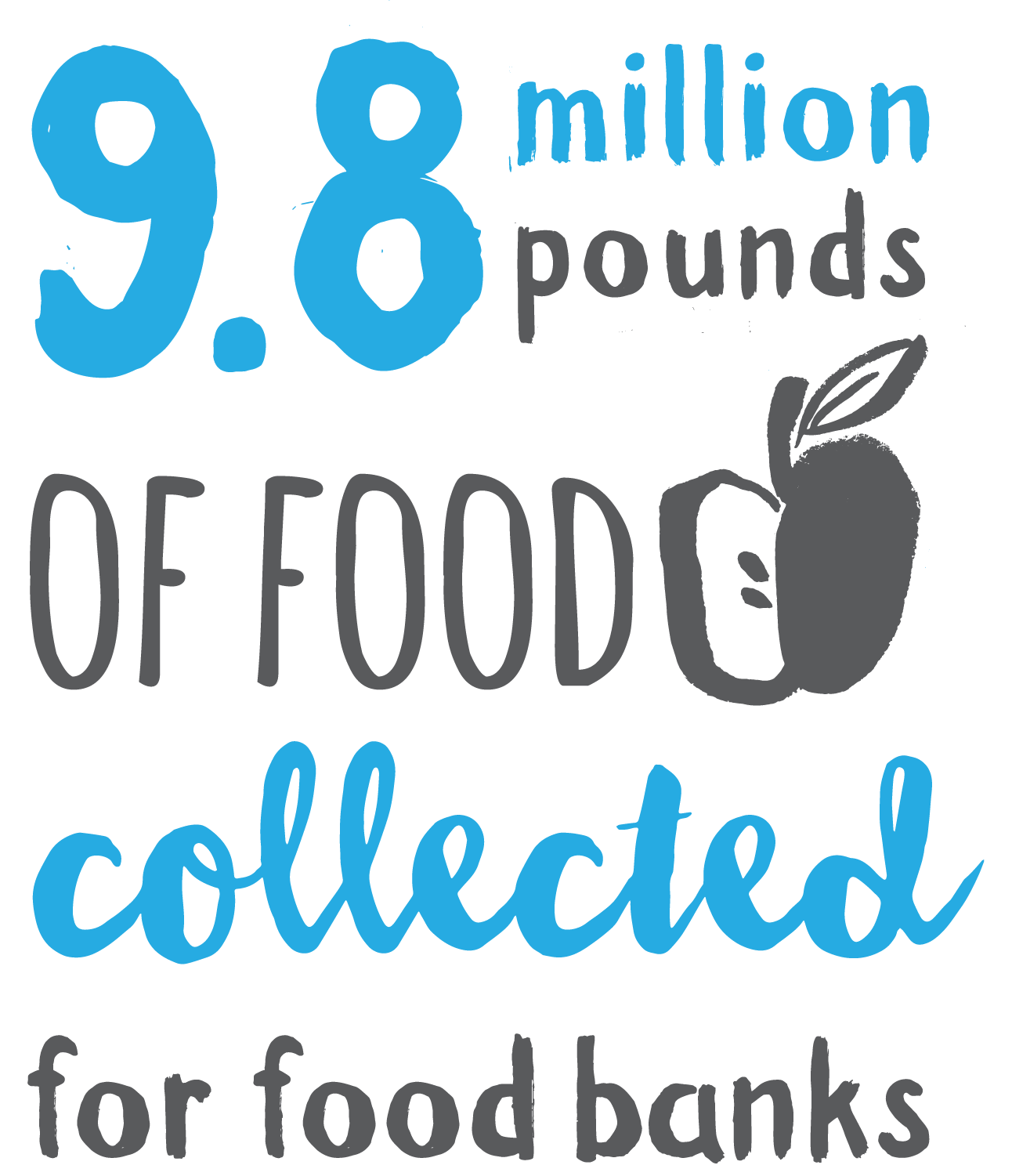 9.8 million pounds of food collected for food banks