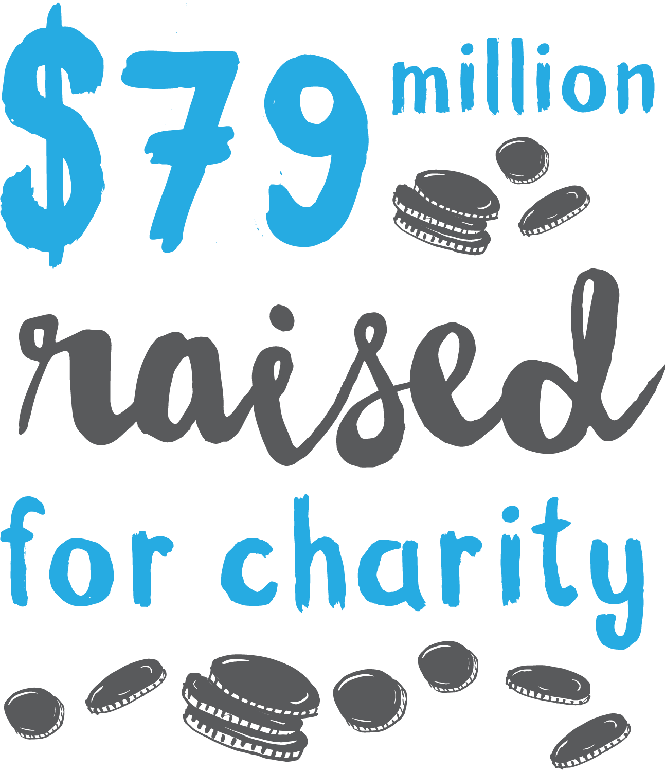 $79 million raised for charity