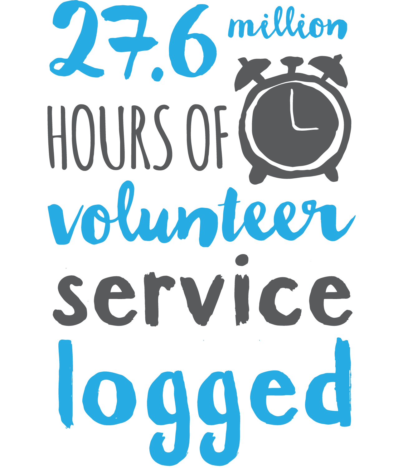 27.6 million hours of volunteer service logged