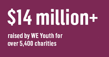 $14,000,000+ raised by WE Youth for over 5,400 charities