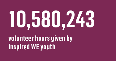 10,580,243 volunteer hours given by inspired WE youth