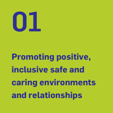 01 Promoting positive, inclusive, safe and caring environments and relationships
