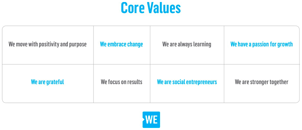 WE Core Values: We move with positivity and purpose, We embrace change, We are always learning, We have a passion for growth, We are grateful, We focus on results, We are social entrepreneurs, We are stronger together