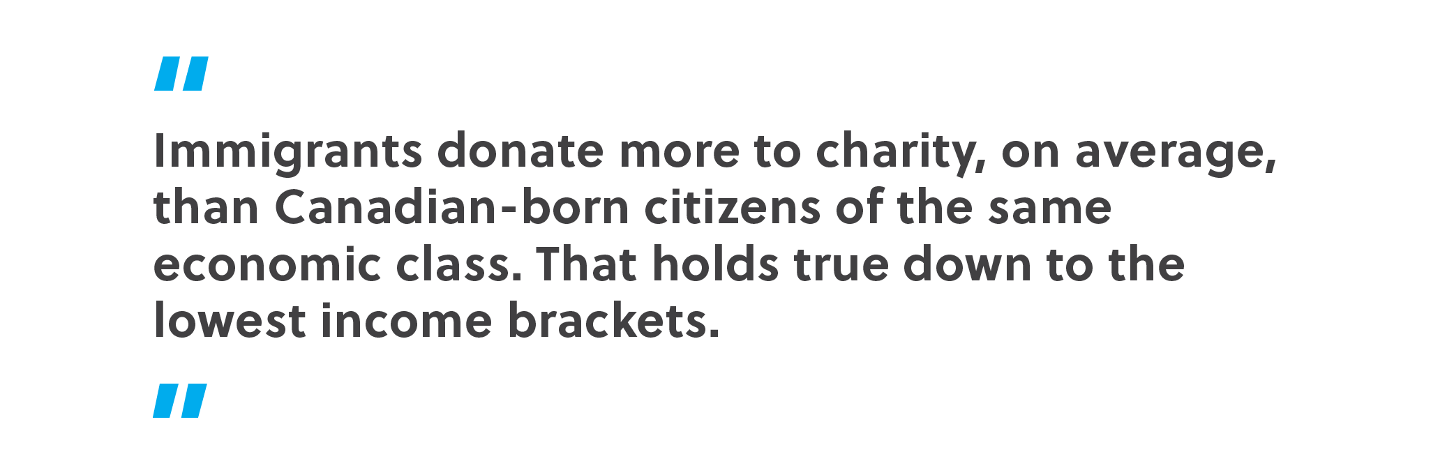 Immigrants donate more to charity, on average, than Canadian-born citizens of the same economic class, according to Statistics Canada. That holds true down to the lowest income brackets.