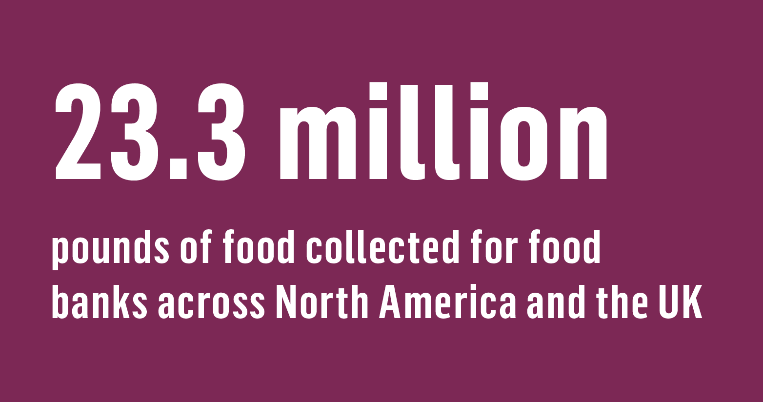 23.3 million pounds of food collected for food banks across North America and the UK