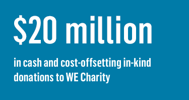 20 millionin cash and cost-offsetting in-kind donations to WE Charity