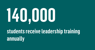140,000 students receive leadership training annually
