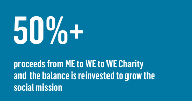 50%+ proceeds from ME to WE to WE Charity and the balance is reinvested to grow the social mission
