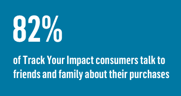 82% of Track Your Impact consumers talk to friends and family about their purchases