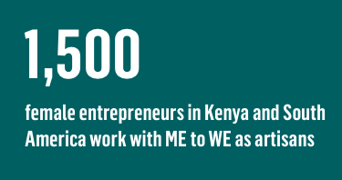 1,500 female entrepreneurs in Kenya and South America work with ME to WE as artisans
