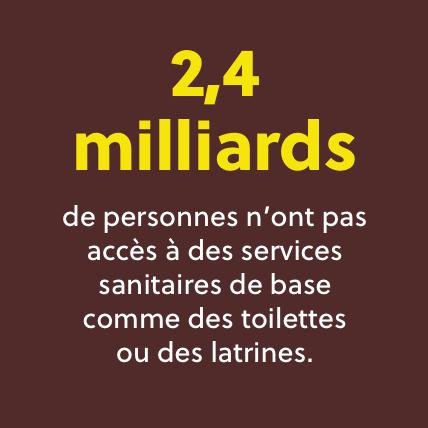 2,4 milliards de personnes n'ont pas accès à des services sanitaires de base comme des toilettes ou des latrines.