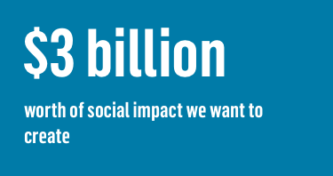 $3 billion worth of social impact we want to create