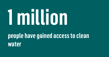 1 million people have gained access to clean water
