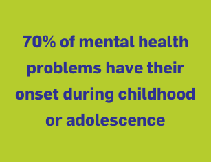 70% of mental health problems have their onset during childhood or adolescence