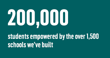 200,000 students empowered by the over 1,500 schools we've built