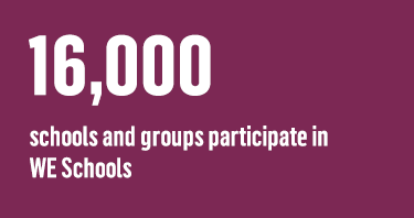 16,000 schools and groups participate WE Schools