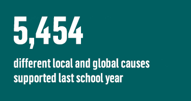 5,454 different local and global causes supported last school year