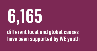6,165 different local and global causes have been supported be WE youth